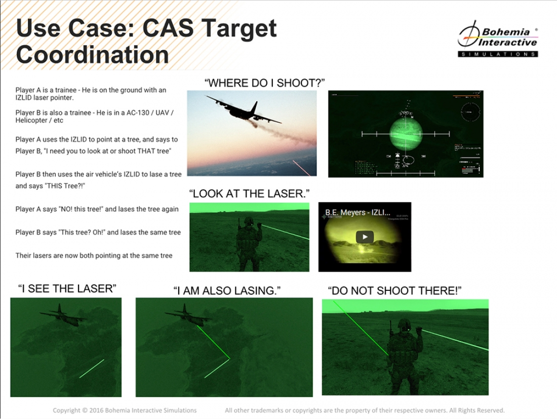 close air support use case