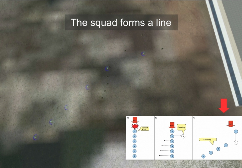 FFI shows a sample infantry AI behavior using VBS Control for VBS3 military simulation